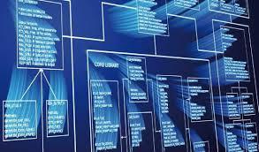 Programación ABAP SAP